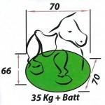 Funny Farm - Maße