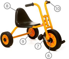 Kleinkinder-Fahrzeuge Details